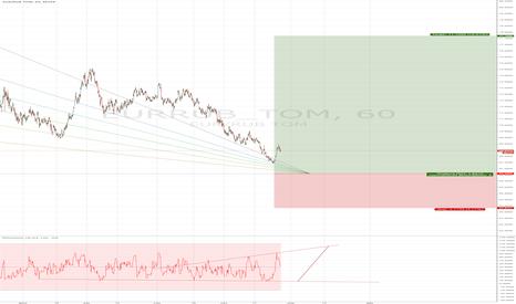 EURRUB_TOM: EURRUB. 66.6 Buy