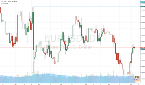 EURUSD: EURUSD: We Expect Only Limited Impact Of Non-farm Payrolls