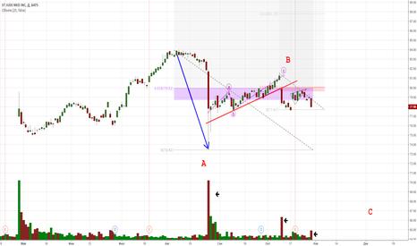 STJ: Как тороговать на рынке, с которого ушли инвесторы.