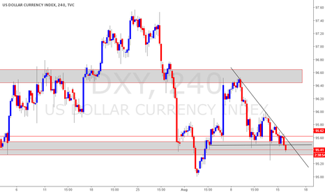 DXY: DXY : PENNANT 4HR