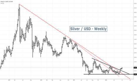 XAGUSD: Silver - 1st time frame is still up
