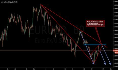 EURUSD: Continue shorting in EURUSD