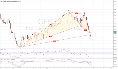 GER30: DAX bat pattern