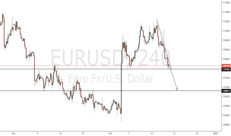 EURUSD: BEARISH SENTIMENT ON EURUSD
