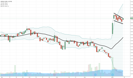 XRX: $XRX bull flag forming