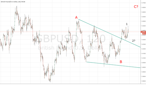 GBPUSD: Only a guess.... Not the best structure