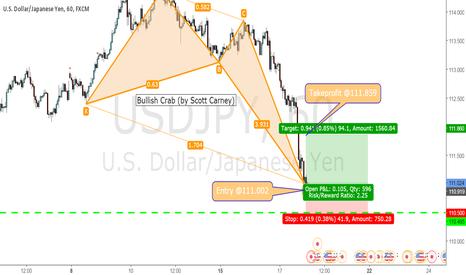 USDJPY: USDJPY: bullish idea based on a BULLISH CRAB pattern on the H1