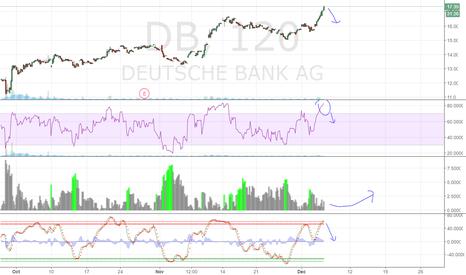 DB: Short DB!