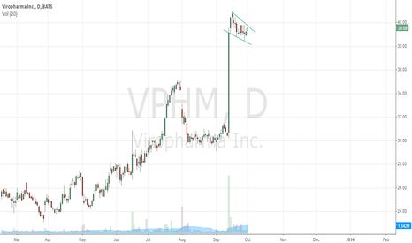 VPHM: bull flag on radar for tomorrow