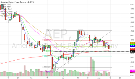 AEP: AEP
