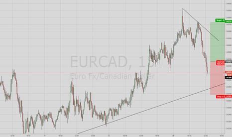 EURCAD: Long in eurcad