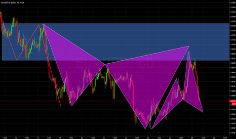EURUSD: EURUSD potential bull cypher