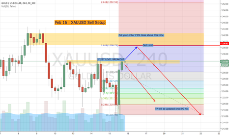 XAUUSD: XAUUSD : SELL SETUP (FEB 16)