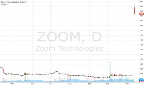 ZOOM: zoom