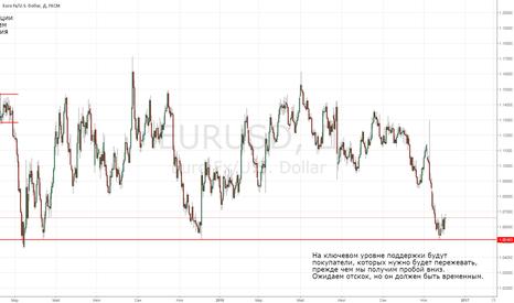 EURUSD: EURUSD на ключевом уровне