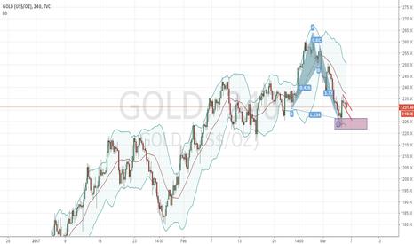 GOLD: Gold - 1h