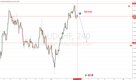 AUDCHF: Q-FOREX LIVE CHALLENGING SIGNALS AUD/CHF SELL ENTRY