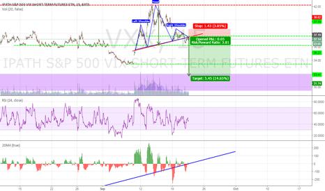 VXX: VXX - Short at neck line!