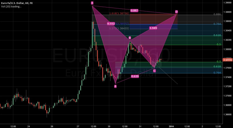 EURO BAT