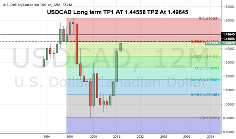 USDCAD: USDCAD Long term TP1 AT 1.44558 TP2 At 1.49645