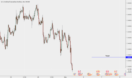 USDCAD: USDCAD SHORT TERM (OVERALL BEARISH)