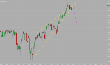 SPX: Topping in my opinion.