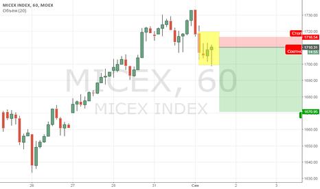 MICEX: Индекс ММВБ - пора вниз.