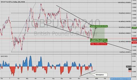 GBPUSD: Buy Setup | Good Risk-Reward Ratio Trade