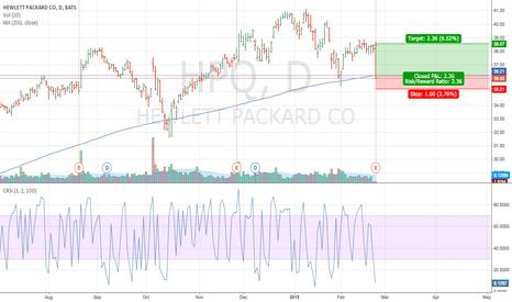 HPQ: HPQ post Earnings Trade