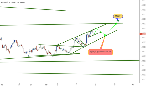 EURUSD: eurusd looking for a buy after the pull back