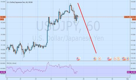 USDJPY: usdjpy only sell  till 110-111