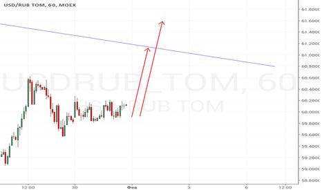 USDRUB_TOM: Самая сильная валюта в мире