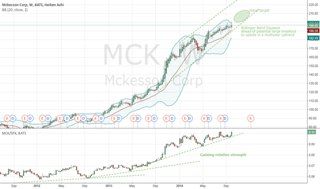 MCK: Long Mckesson Corp