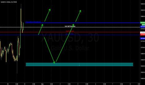 XAUUSD: GOLD / Unfinished business.