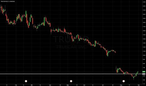 TRUE: TrueCar - Bottom Reached?
