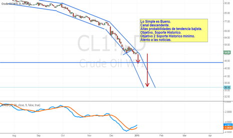 CL1!: CHANNEL DOWN