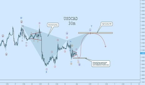USDCAD: USDCAD Wave Count:  Two Trade Setups Approaching