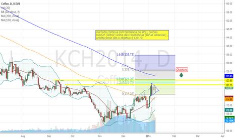 KCH2014: coffee