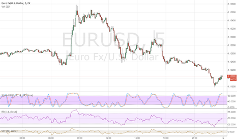 EURUSD: Once again, on top of the world!