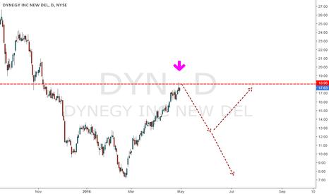 DYN: DYN