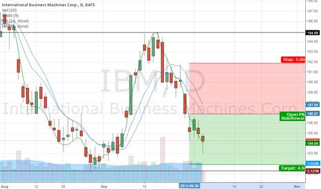 IBM: ibm