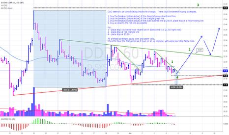 DDD: DDD Navigating a bottom feeder