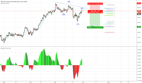 SPX500: The fifth wave down