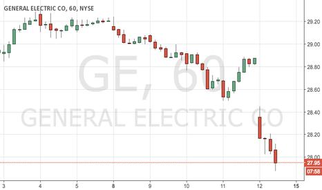 GE: A failed candle