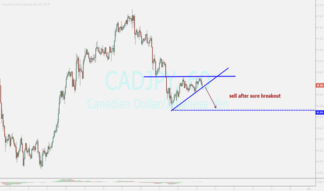 CADJPY: watching ...sell