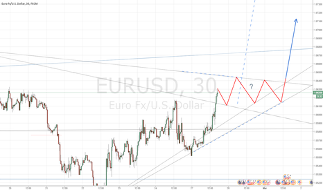 EURUSD: EUR-USD 1:1 avvicinamento  al buster ?