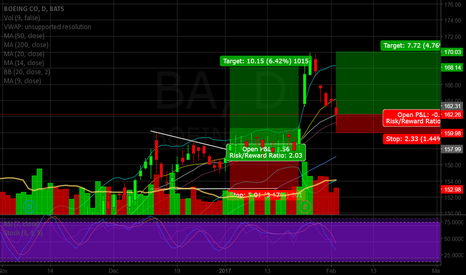 BA: BA breakout play