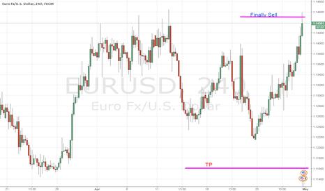 EURUSD: Enough is Enough Euro ..
