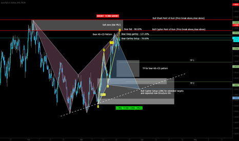 EURUSD: Trade opportunities here on the EURUSD with BIAS and ext TP
