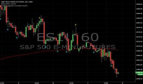 ES1!: Counter-trend signals : ES1!